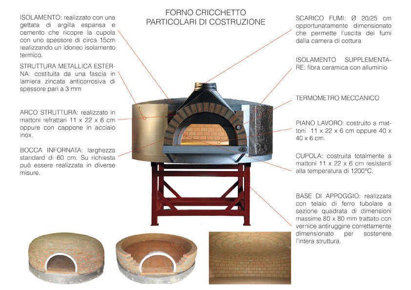 forni a legna per pizzeria professionali