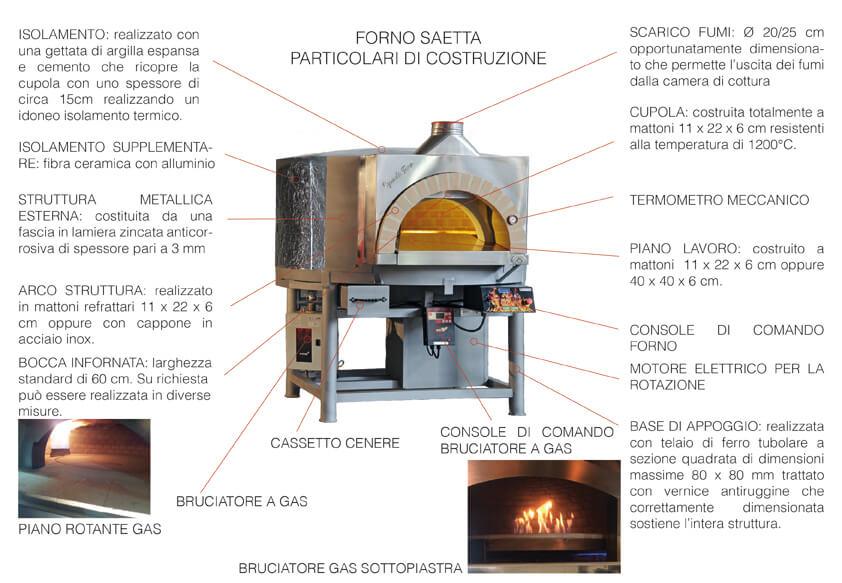 forno a legna per pizzerie e panifici